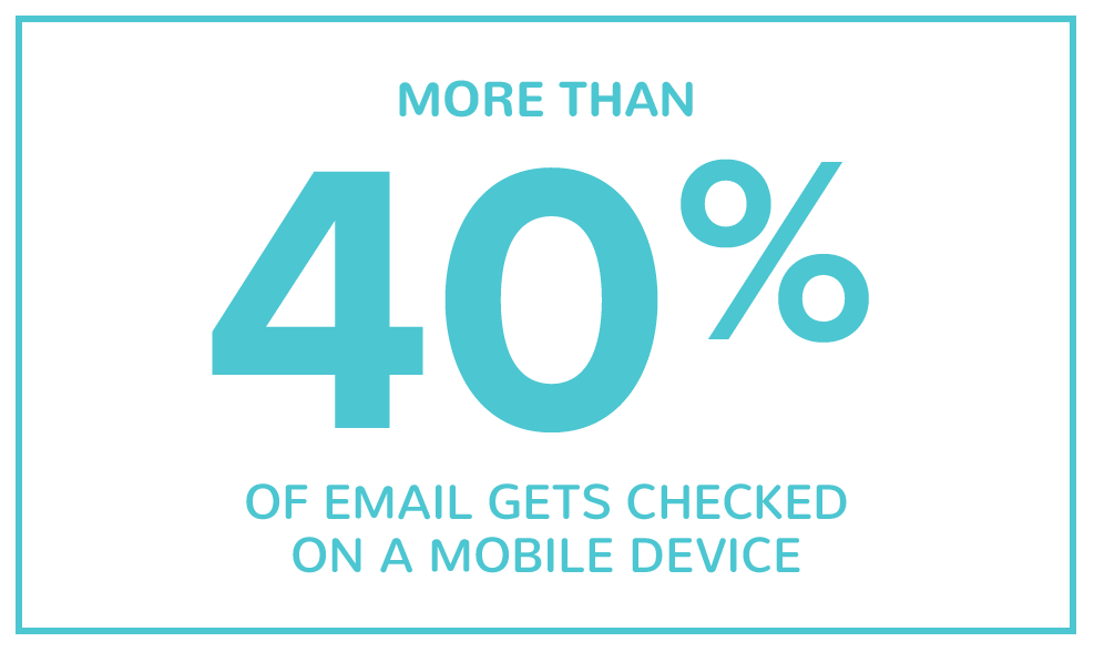 More than 40% of email gets checked on a mobile device